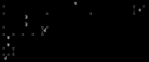 RSA算法