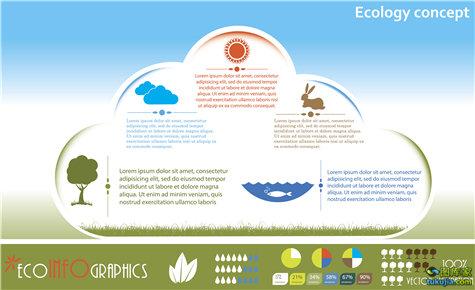 环保图标 环保PPT 绿色环保 自然环保 保护环境 矢量85