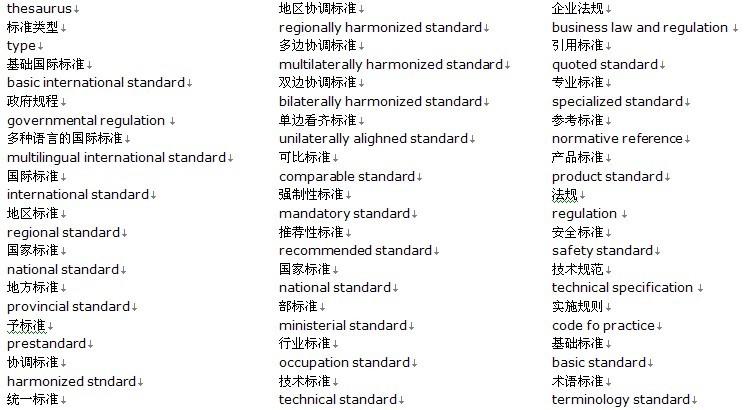 汽车英语词汇 您所需要的一切尽在 中国机械C