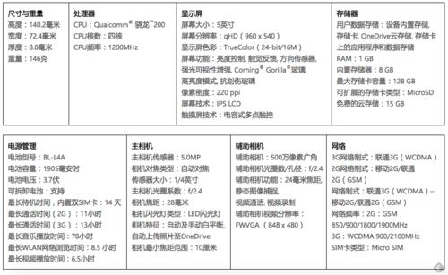 Lumia 535 具体参数