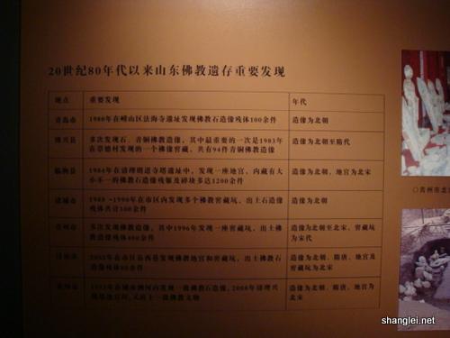 20世纪80年代以来山东佛教遗存重要发现-山东省博物馆佛教造像艺术展