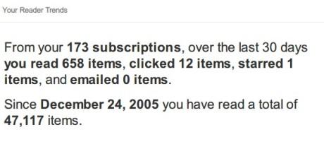 我的Google Reader使用记录