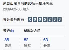 我的虾米音乐播放次数:5233