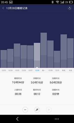 小米手环-睡眠记录-数据详情