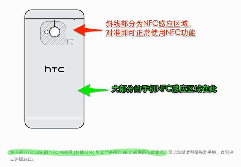 关于HTC One的NFC无法正常读取NFC标签的原因分析