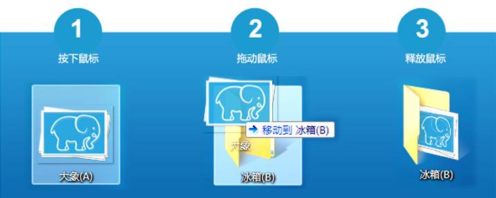 """拖放三部曲——从""""把大象放进冰箱""""说起"""