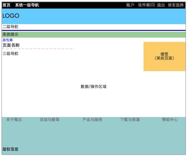 wiyun微云广告平台页面结构