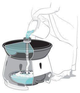 太阳能蒸馏水机