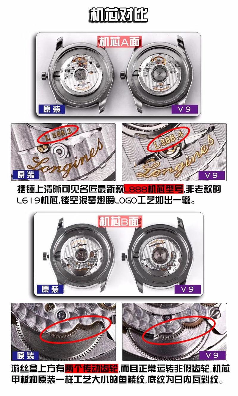 V9厂浪琴名匠三针日历40mm_复刻表与正品对比测评-第2张