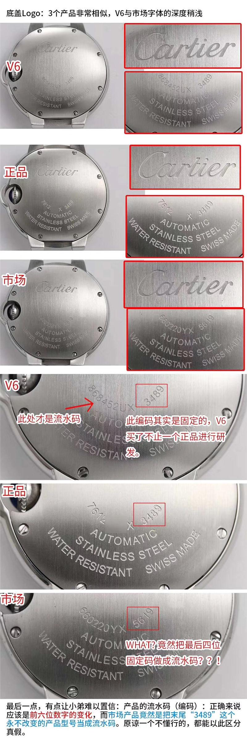 V6厂卡地亚蓝气球V7版w6920071「33mm机械」_复刻与正品对比测评