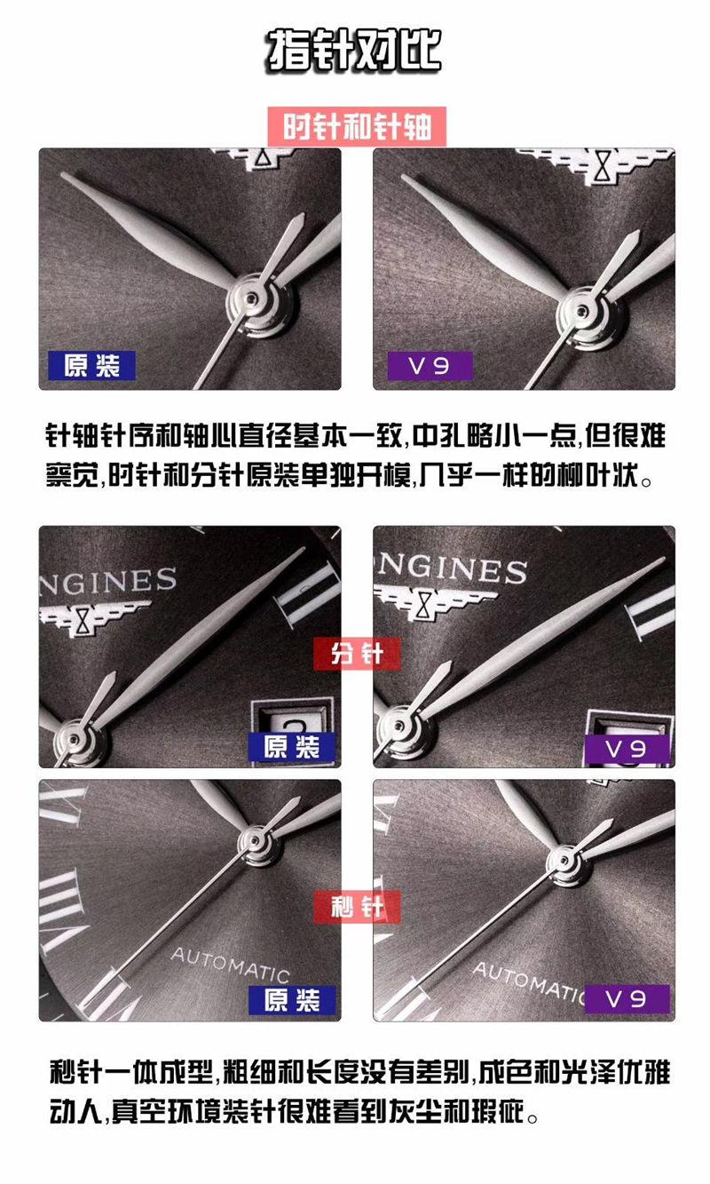 V9厂浪琴名匠三针日历40mm_复刻表与正品对比测评-第4张