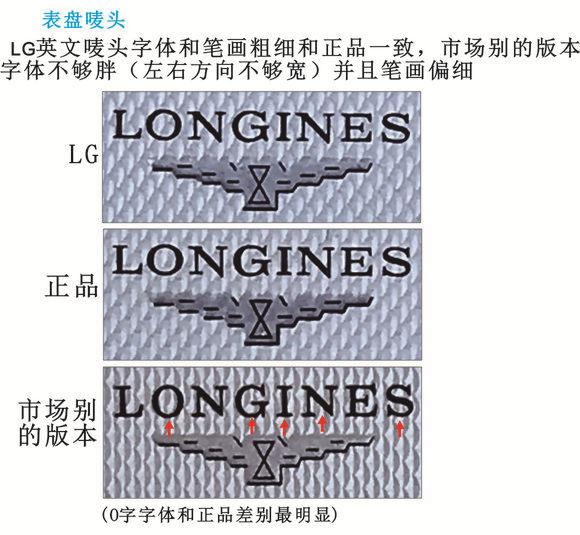 LG厂浪琴名匠双历_复刻表与正品对比测评-第3张