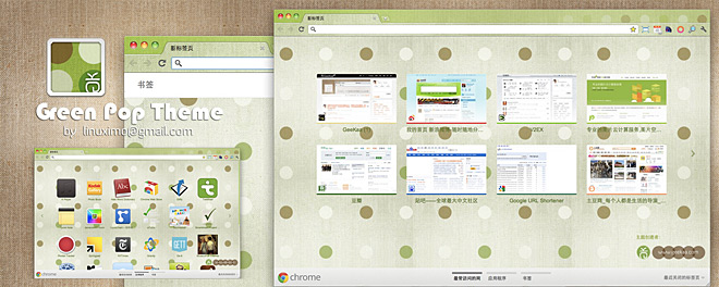 草绿波点布质感Chrome主题