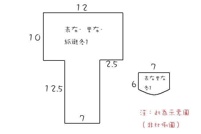 相机包教程 - zhou_yan9 - zhou_yan9的博客