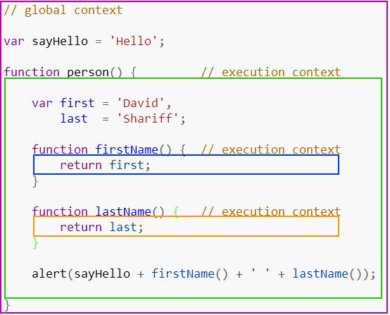对于Javascript 执行上下文的理解