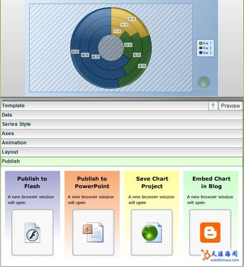 qyg957nr Richchartlive:功能强大的Flash图表在线生成工具