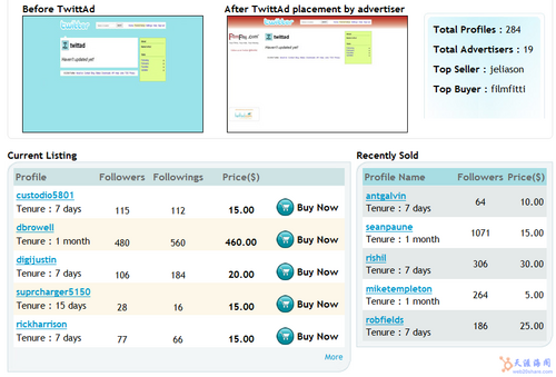 medium Twittad:Twitter广告交易平台