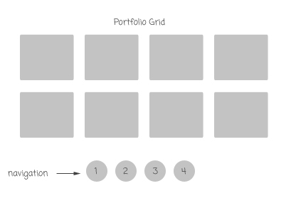 Grid-Pagination1