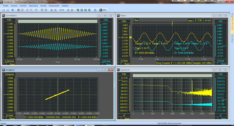 Dual Channel Usb Data Acquisition : Bandwidth m dual channel usb virtual oscilloscope