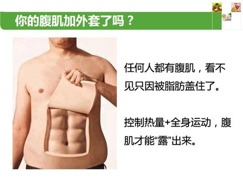 了解这些科学减肥知识,减肥更轻松...