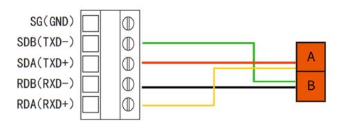 三菱FX5U系列PLC Modbus亚博ios下载地址通信方案-接线图.png