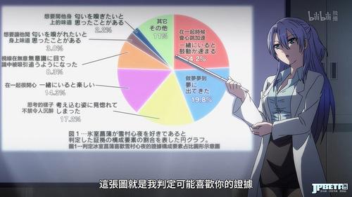 [MMWEB][Rikei ga Koi ni Ochita no de Shoumei shitemita][01][BIG5][AVC][1080P].mp4_20200204_143210.010.jpg