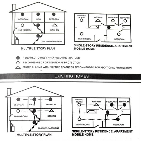 10x rauchmelder feuermelder alarm rauchwarnmelder smokemelder ce rohs nach en ebay. Black Bedroom Furniture Sets. Home Design Ideas