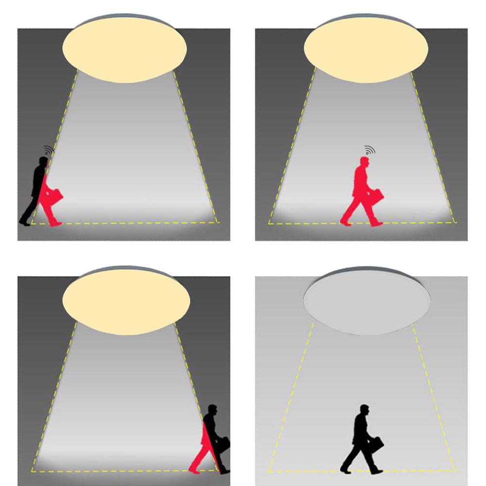 15w led ceiling lamp motion detector radar wall lamp ip44. Black Bedroom Furniture Sets. Home Design Ideas